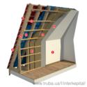 Утеплитель для стен, крыш, Isovat 30