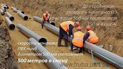 Трубы НПВХ, d 90-630 мм, напорные, PN6, PN10 для воды или канализации — Сантэкс