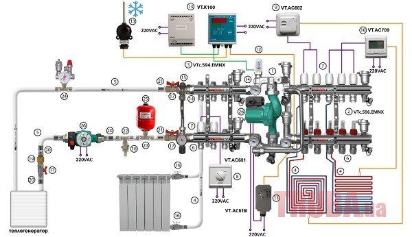 Комбинированная система отопления с автоматическим управлением