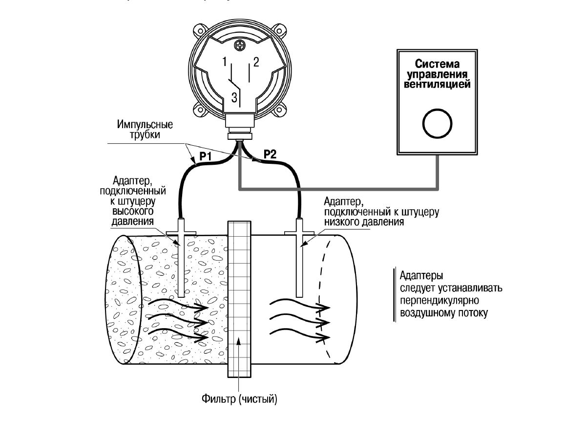 Схема для контроля засорения фильтров, когда они чистые