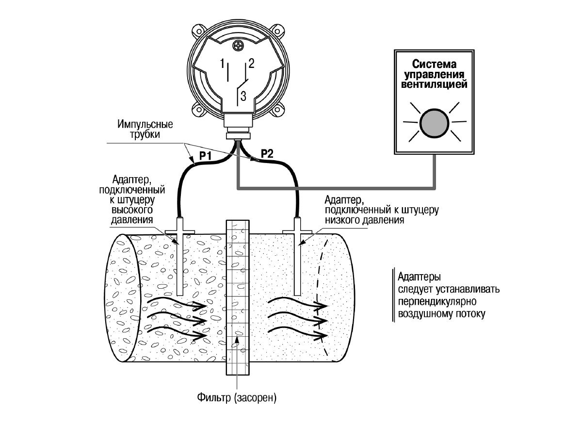 Схема для контроля засорения фильтров, когда они засорены