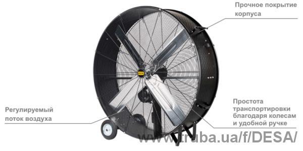 Мощный переносной промышленный вентилятор MASTER DF 48P