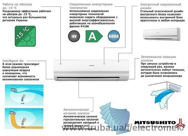 Новые инверторные кондиционеры Mitsushito серии HIG1