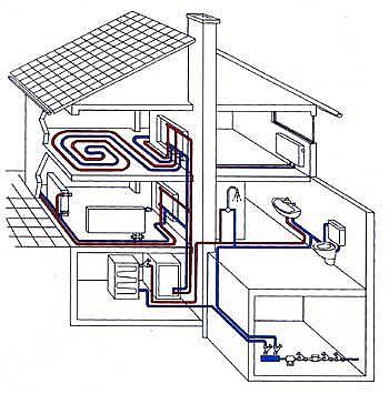 проекты и схемы парового отопления для частных домов.