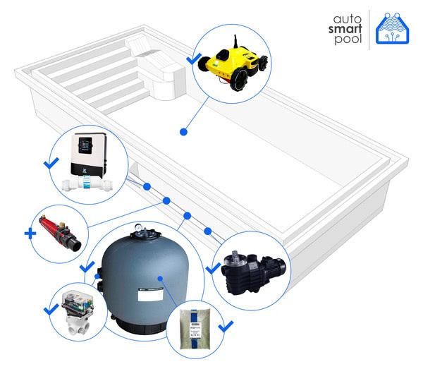 Акция на AutoSmartPOOL - набор автоматизированного технологического оборудования для фильтрования и обеззараживания бассейнов от 50 до 140 куб.м.