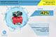 42% скидка до 22.07 на все DAB AQUAJET и AQUAJET-INOX