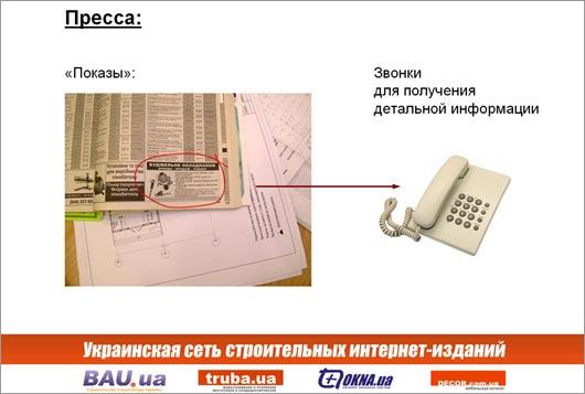 Оценка по звонкам