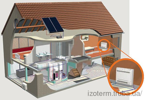 Проектирования систем вентиляции и кондиционирования