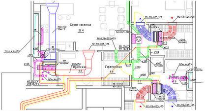 проект — Научно-Производственный Центр Вентиляции и Кондиционирования